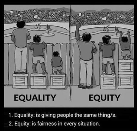 Equidad versus Igualdad