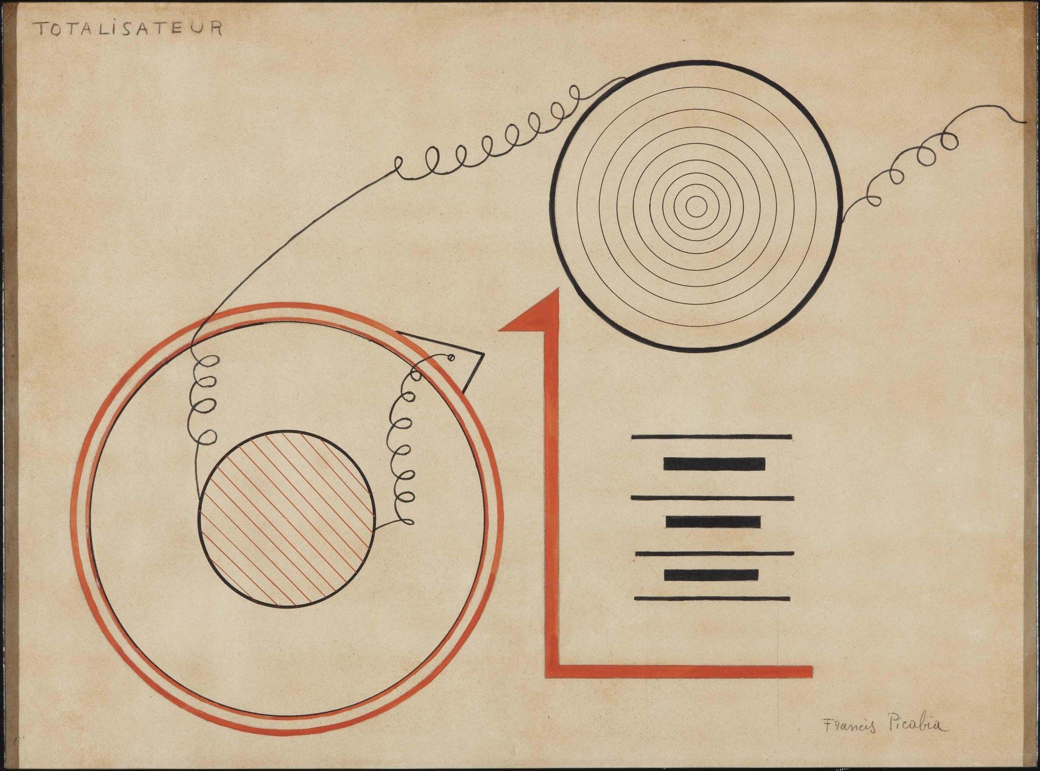 Poesía Visual de Francis Picabia