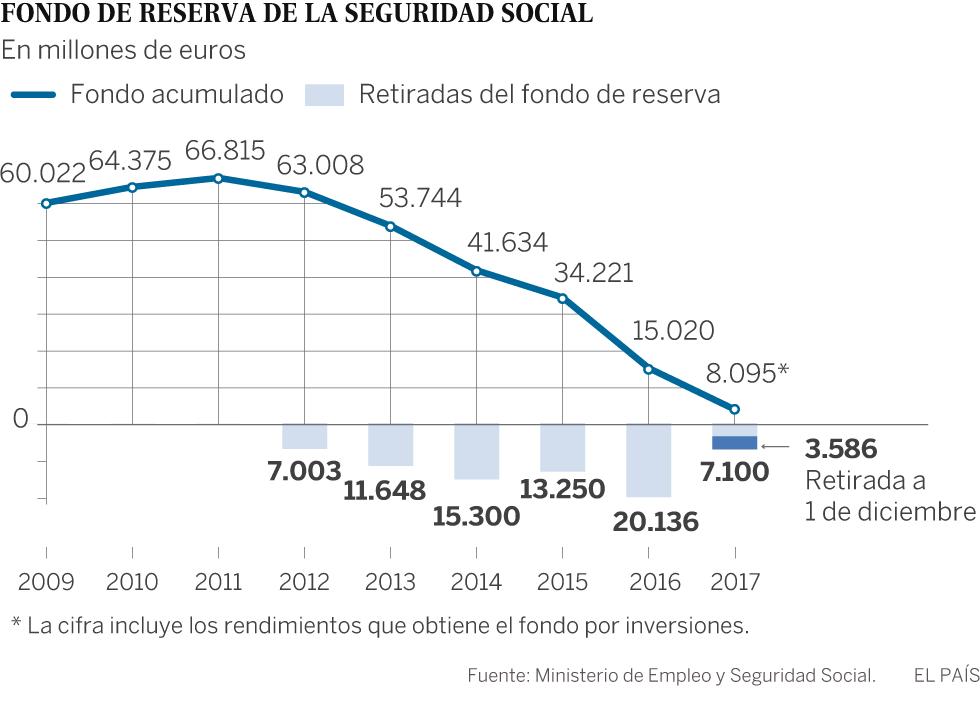 La crisis demográfica en España